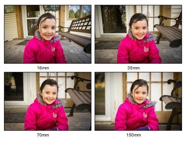 Что такое фокусное расстояние объектива и как его определить?