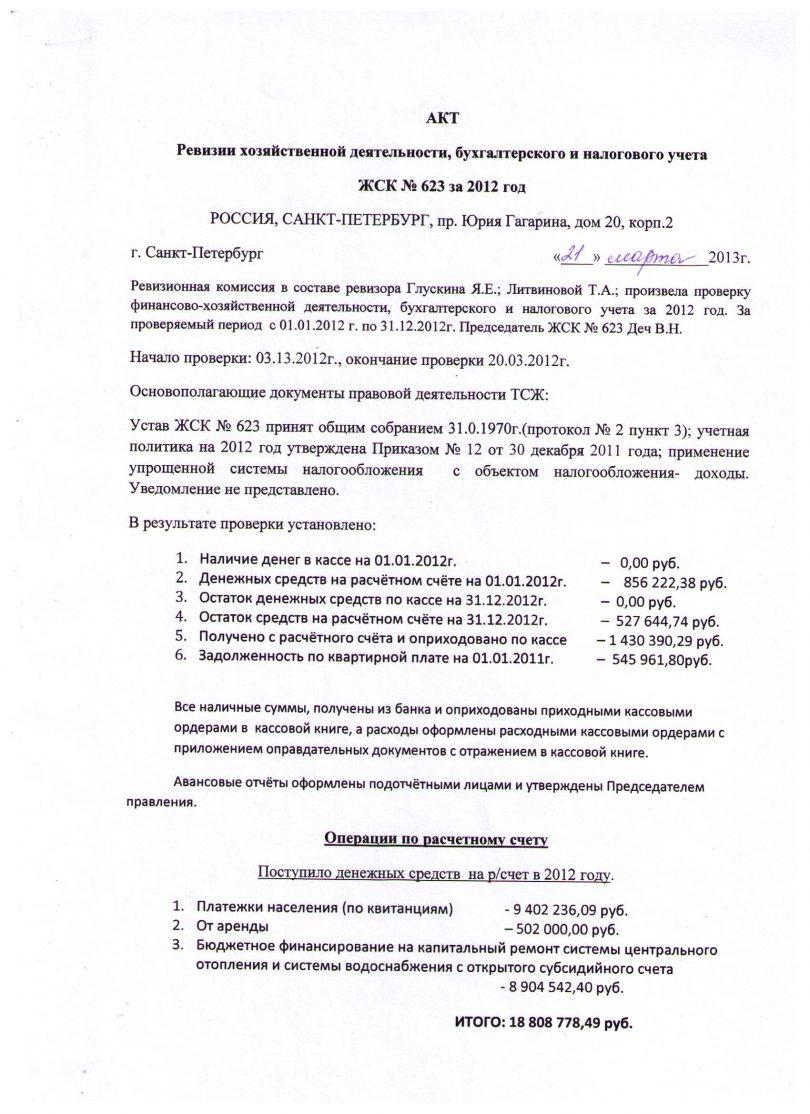 Как проводится ревизия в магазине? :: businessman.ru