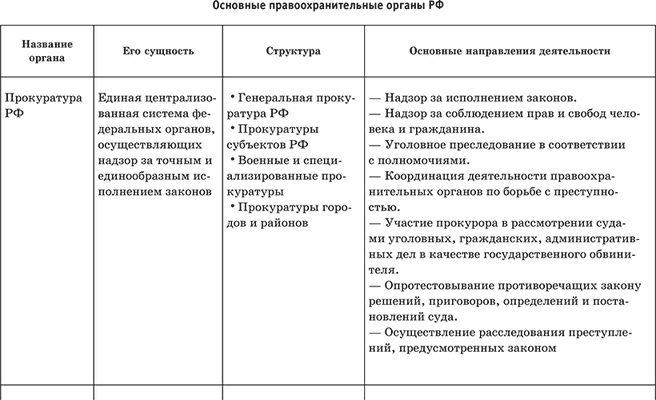 Правоохранительные органы, россия - деловой квартал