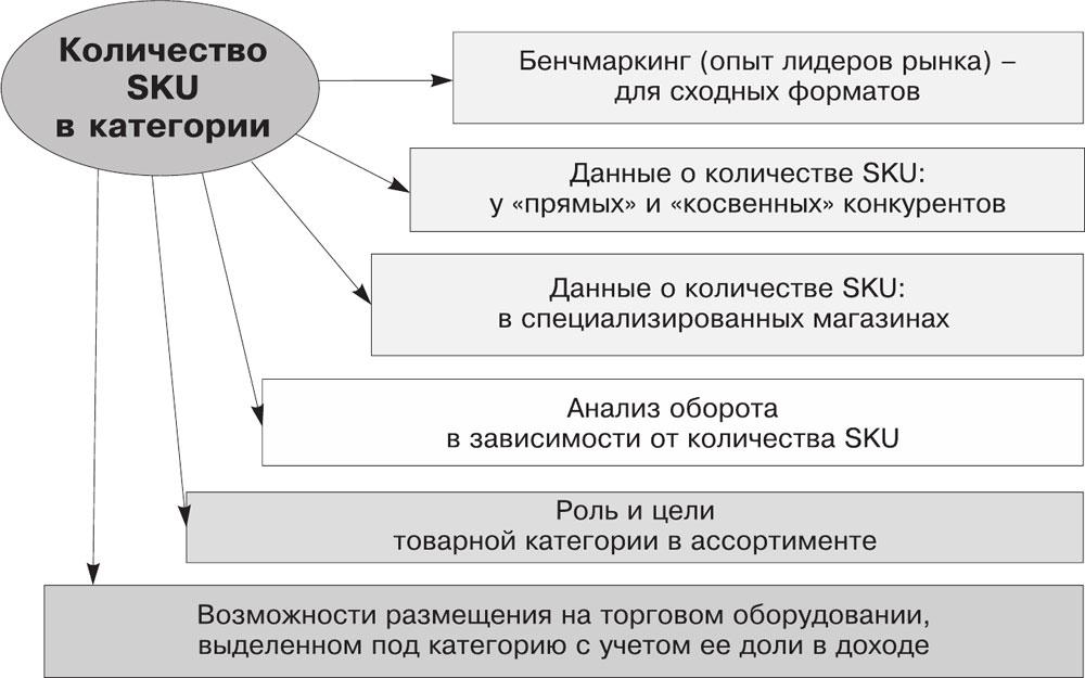 Какие атрибуты и значения можно обновлять с помощью структурированных данных - cправка - google merchant center