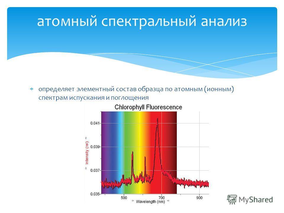 О чем расскажет спектральный анализ?