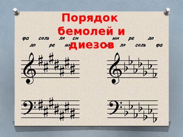 Подробно о том, что такое диез в музыке :: syl.ru