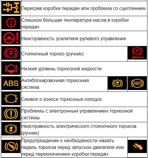 Нотация epc    [bs docs 4]