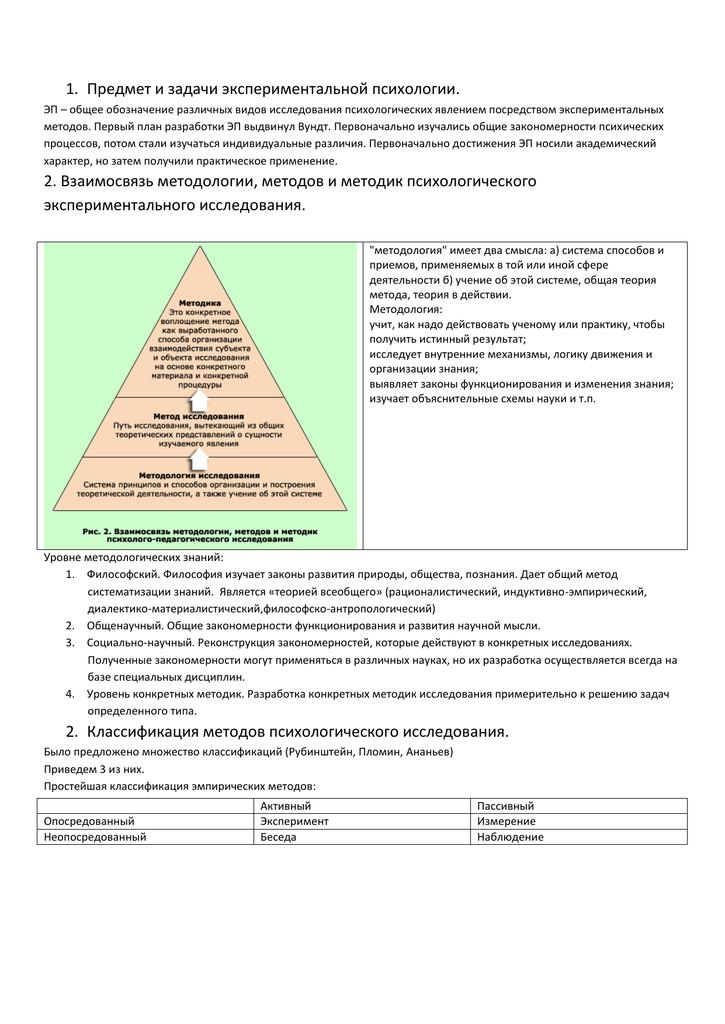 Научный словарь: что такое методика, методология, метод :: syl.ru