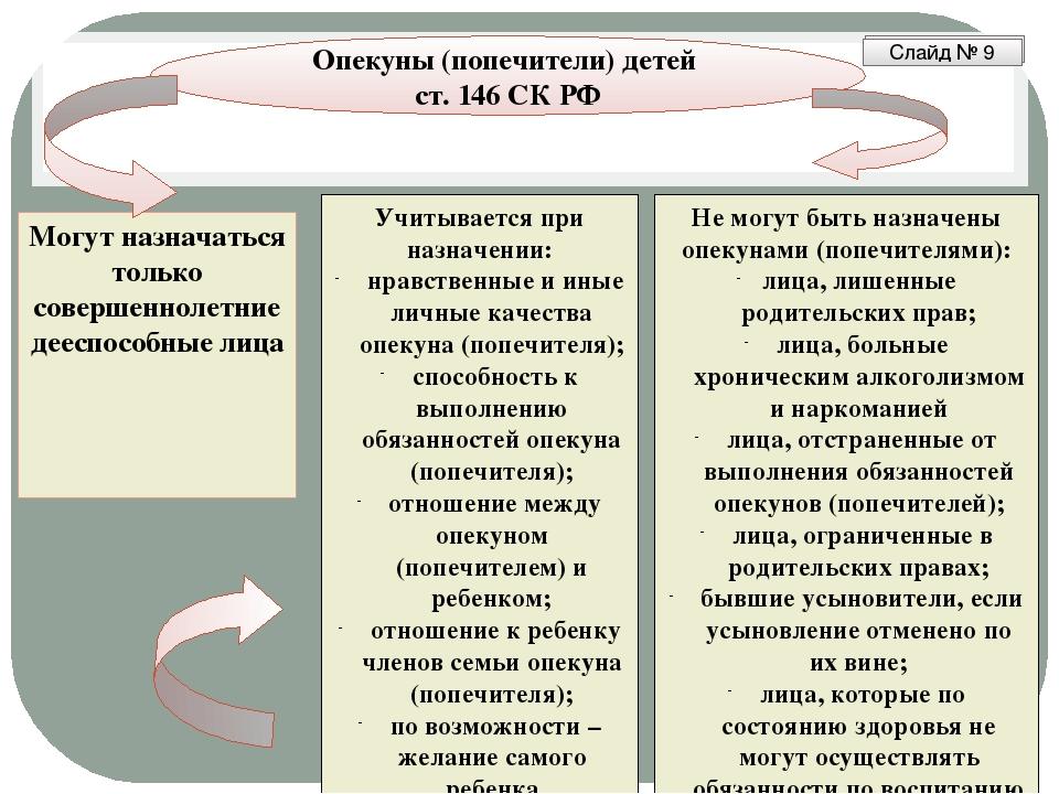 Опекун и попечитель: в чем разница, права и обязанности | опека рф / opekarf.ru | яндекс дзен