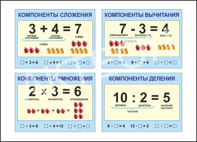 Вычитание натуральных чисел. уменьшаемое, вычитаемое, разность. | tutomath