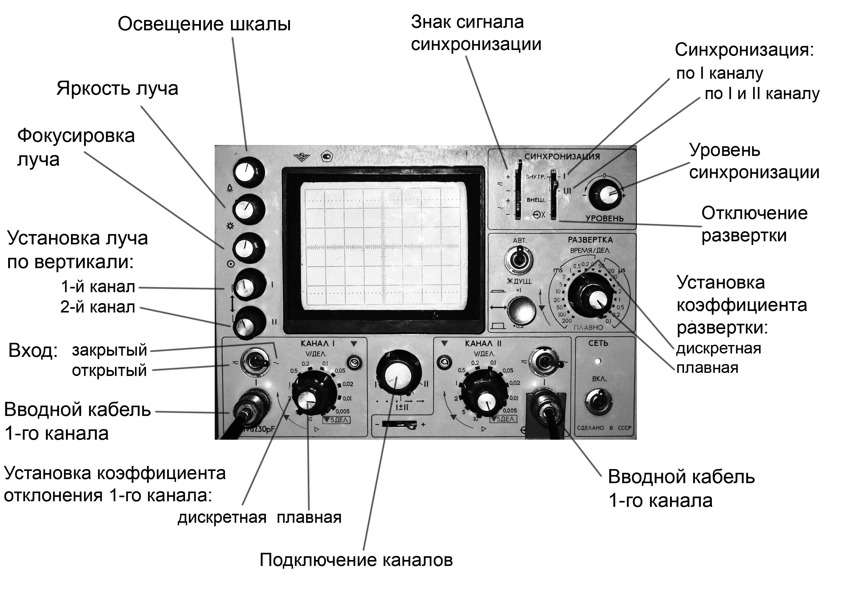 Расшифровка осциллограммы: измерение осциллографом