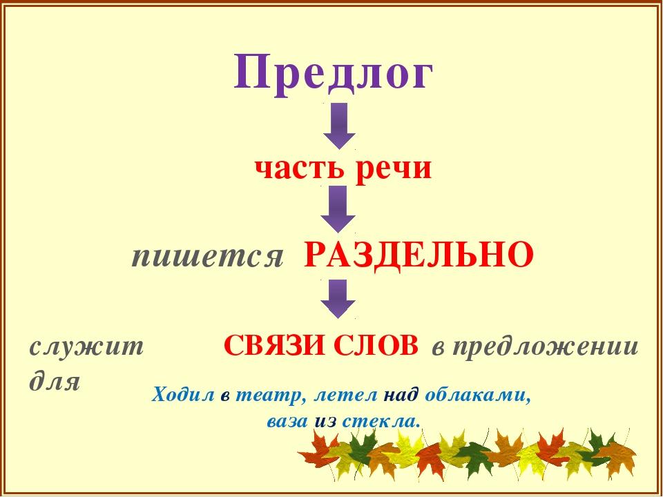 Предлоги: производные и непроизводные. предлоги падежей | русский язык