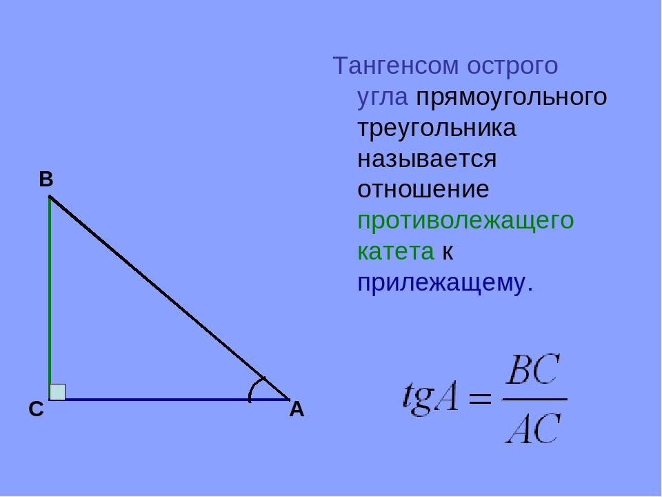 Тангенс tg x котангенс ctg x - свойства графики формулы