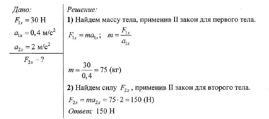 Формула ускорения: что это такое⚠️, в чем измеряется, как найти через скорость и время, формулы
