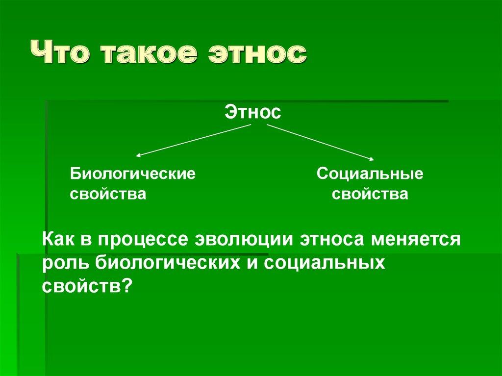 Этнос — что это такое, процесс этногенеза и виды этноса   ktonanovenkogo.ru