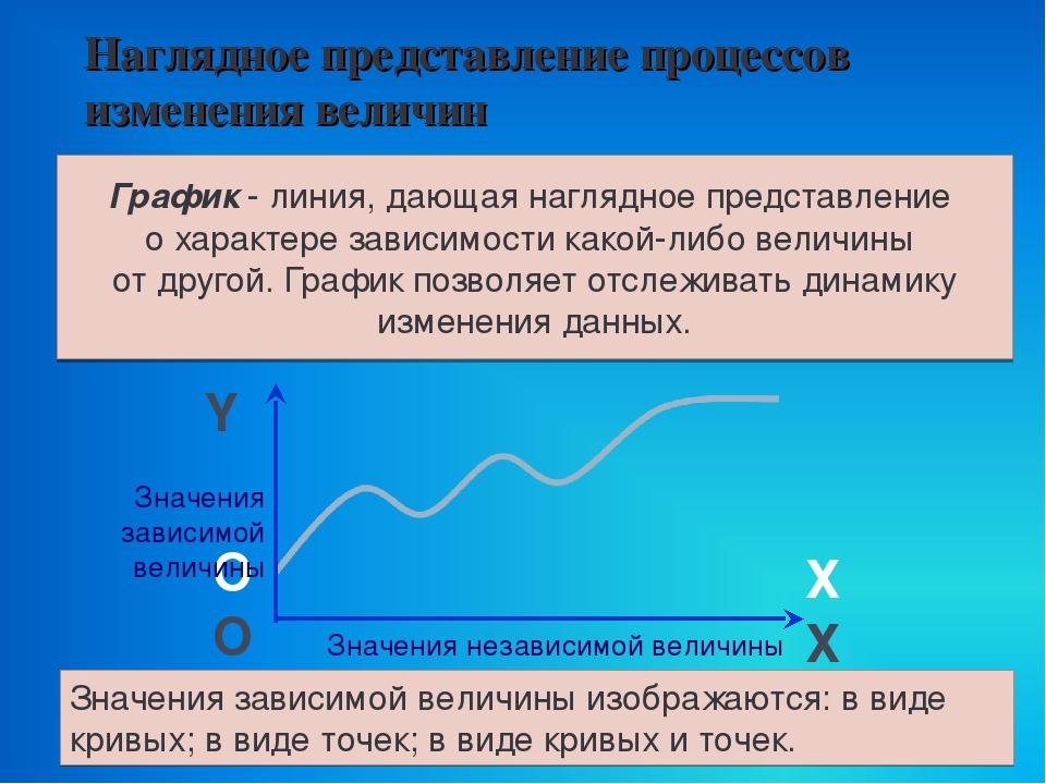 Графика что это? значение слова графика