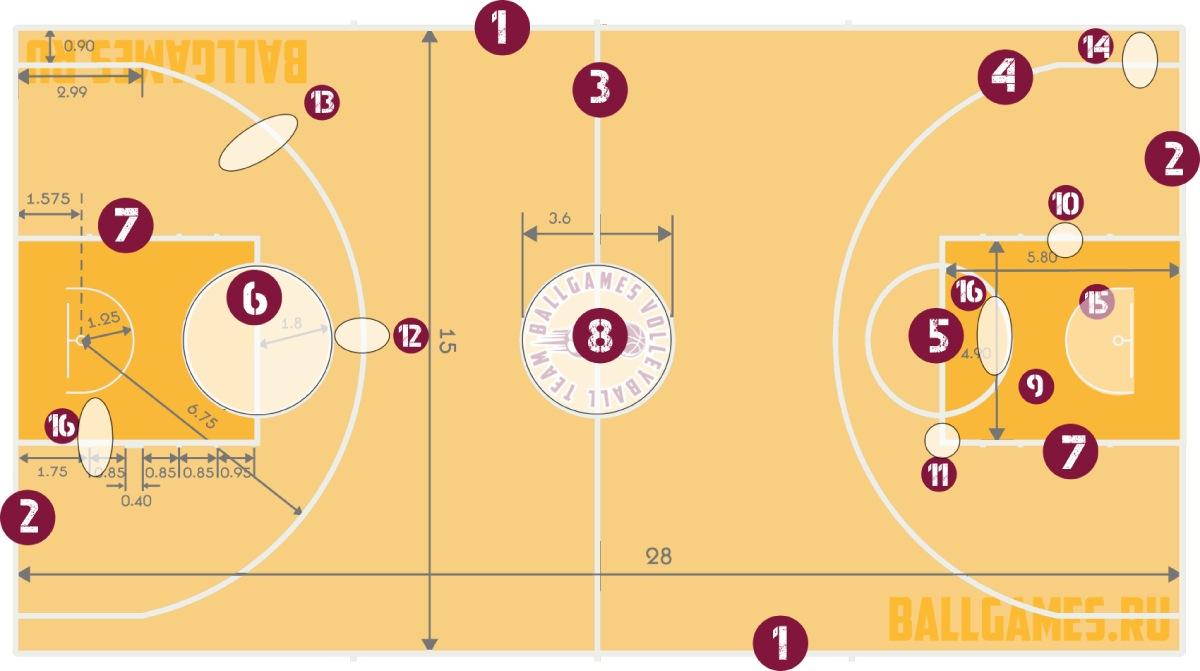 Кибербаскетбол: история, правила и основные виды турниров