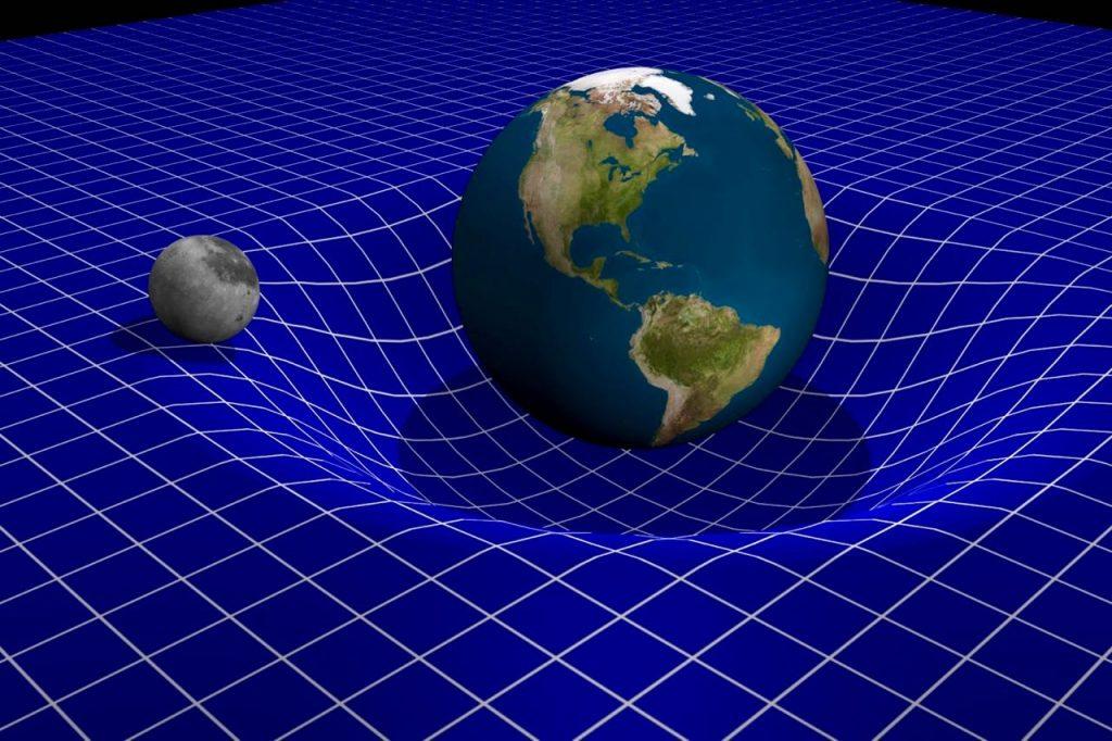 Гравитация — википедия с видео // wiki 2