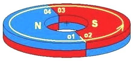 Что такое магнитное поле земли? зачем оно нужно и как появляется? - узнай что такое