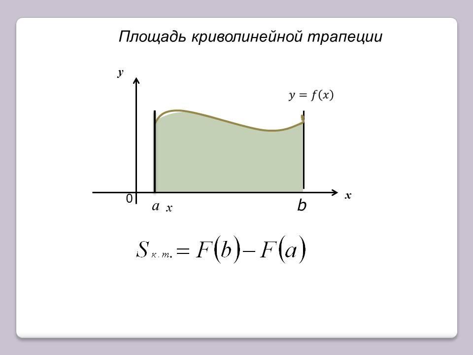 3.4.1. определенный интеграл
