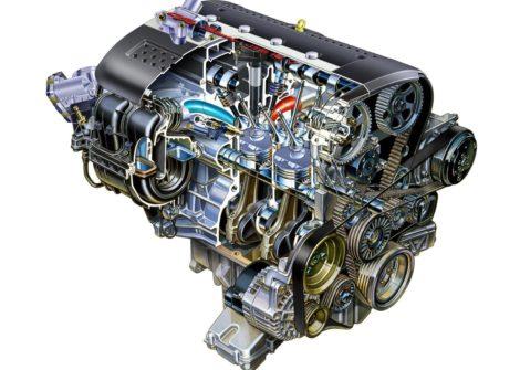Двигатель: описание,виды,устройство,работа,фото,видео.