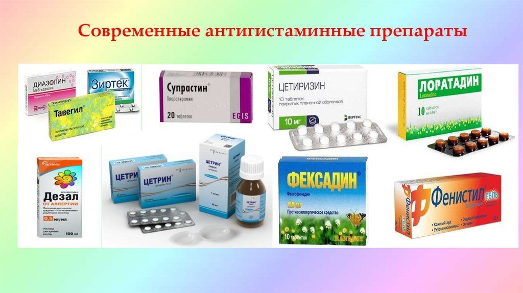 Поколения антигистаминных препаратов