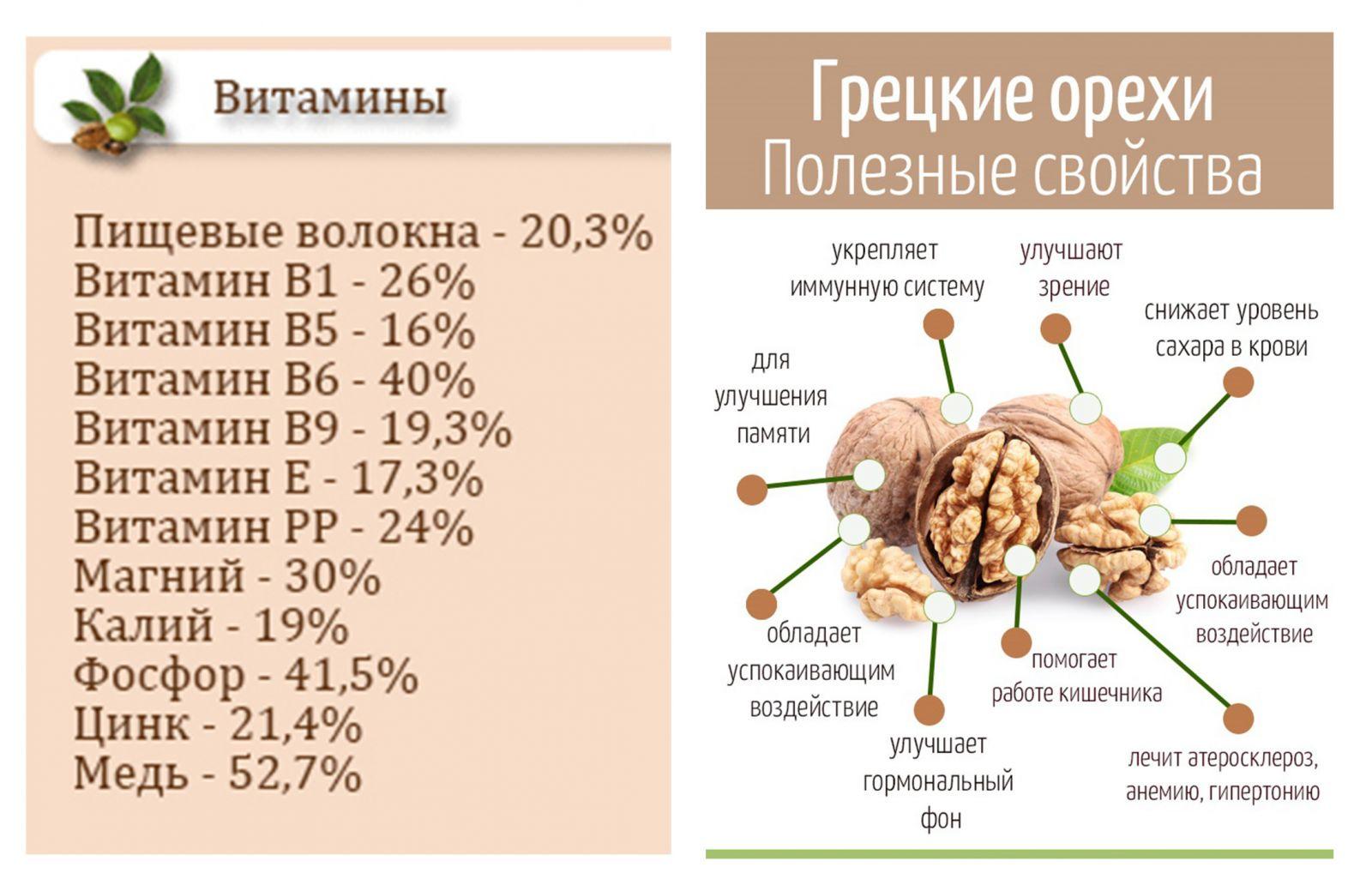 Древесная зола как удобрение: химический состав, свойства, применение