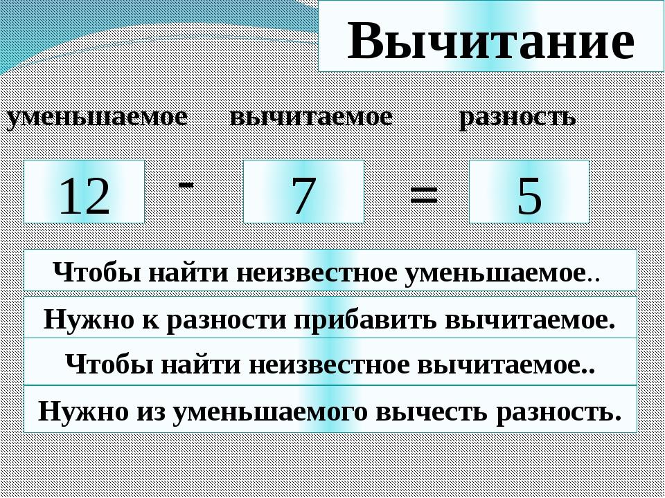 Что такое разность чисел в математике? - topkin | 2020