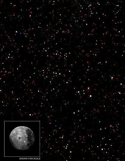 Что такое ядра галактик