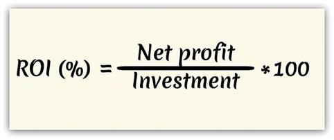 Рентабельность активов (roa): формула и пример расчёта