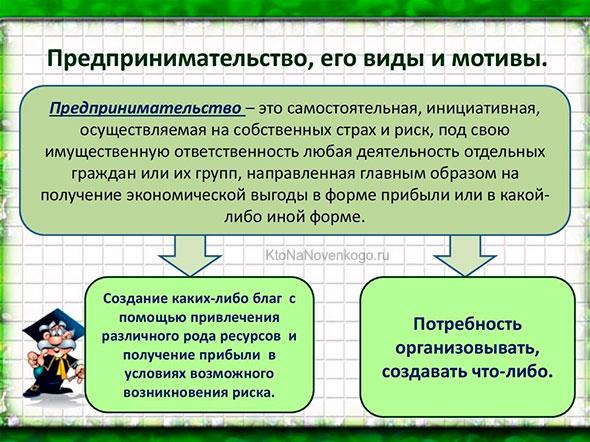 Предпринимательство — википедия. что такое предпринимательство