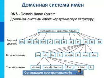 Как ввести компьютер в домен server 2012
