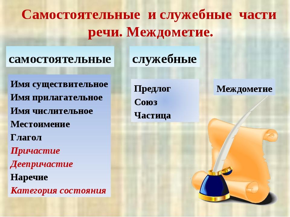 Служебные части речи – таблица и примеры: что такое частицы и для чего они нужны в русском языке | tvercult.ru