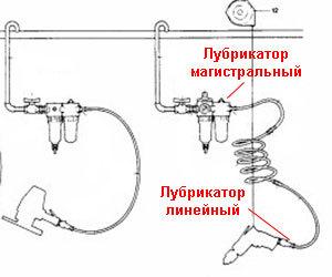 Лубрикатор для смазки маслом пневмоинструмента