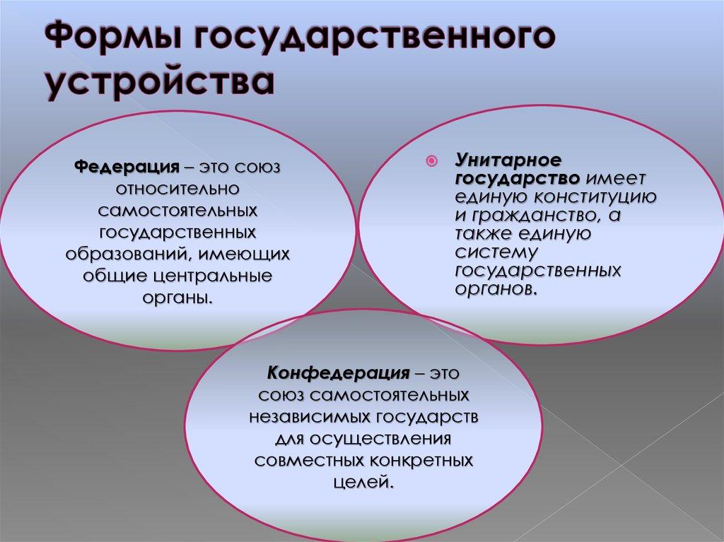 Форма государственного устройства — википедия. что такое форма государственного устройства