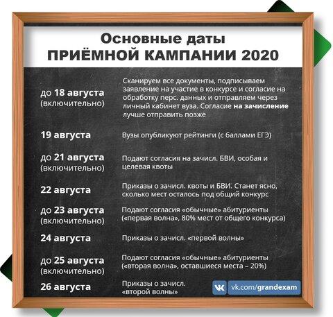 Как получить целевое направление на обучение в вуз в 2020 году, какие организации выдают