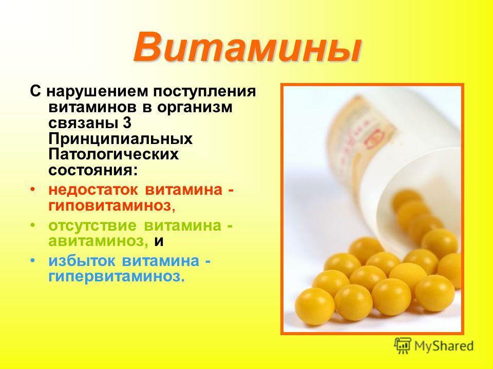 Авитаминоз и гиповитаминоз