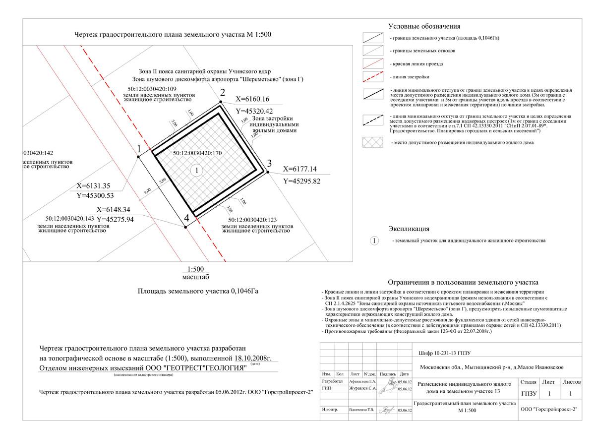 Градостроительный план земельного участка: что это такое, кому и где выдается и особенности его получения