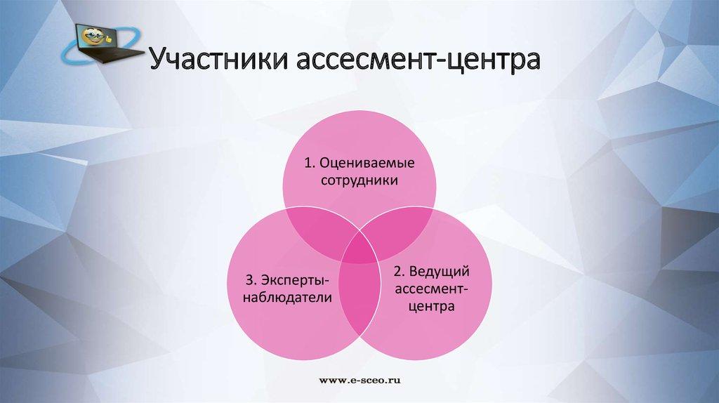 Ассессмент-центр — e-xecutive.ru