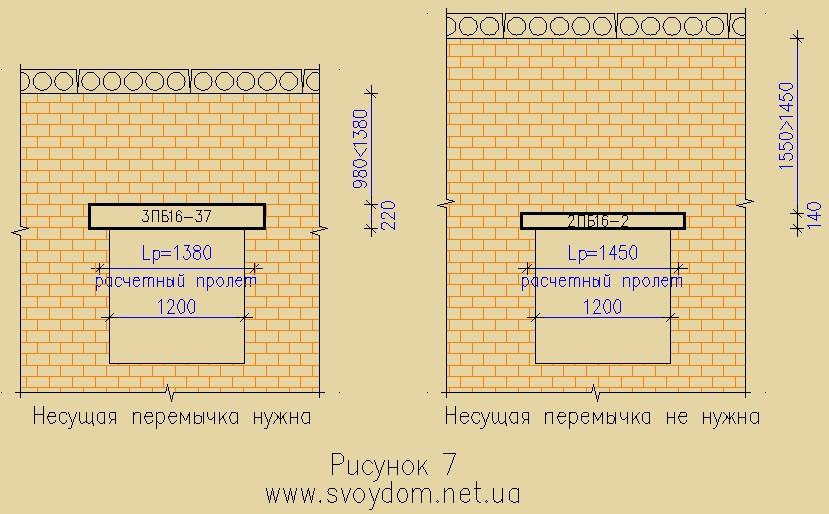 Как определить какая стена несущая - инженер пто