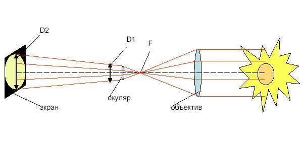 12 крупнейших телескопов в мире | new-science.ru