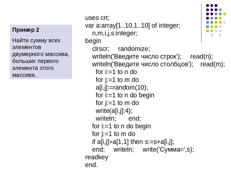 Массивы в c#. часть 1. одномерные массивы. примеры решения задач на одномерные массивы