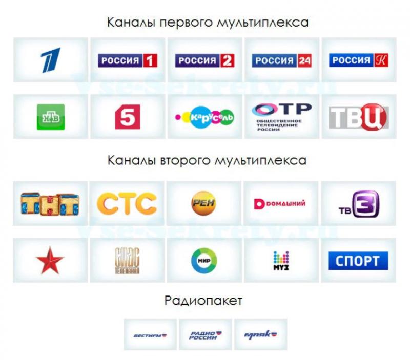 Что такое dtv в телевизоре: стандарты цифрового телевидения, возможности эфирного dtv.