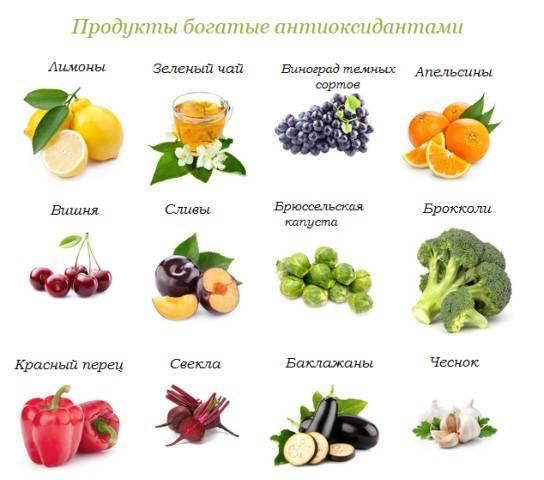 Антиоксиданты - что это такое, действие на организм препаратов и продуктов