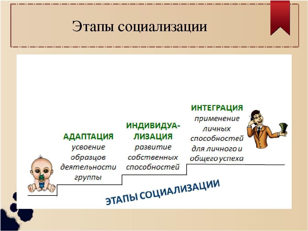 Социализация личности: что это такое, признаки и этапы