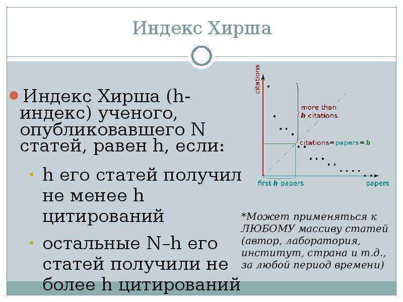 Индекс хирша в scopus