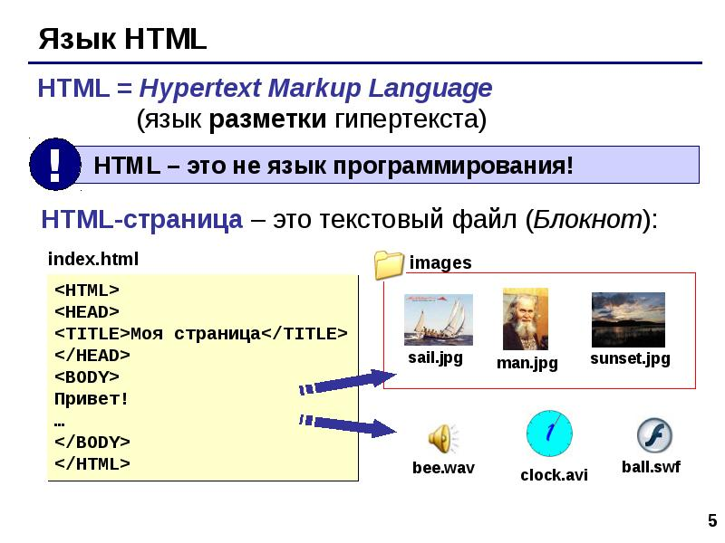 Что такое веб-сайт и как он функционирует?