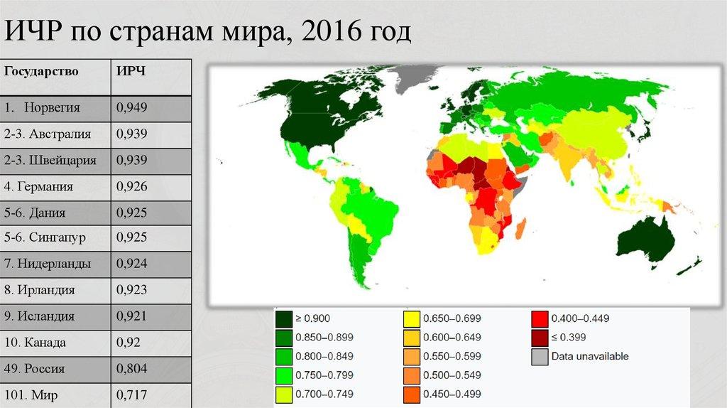 Индекс развития человеческого потенциала: расчет и анализ | салид