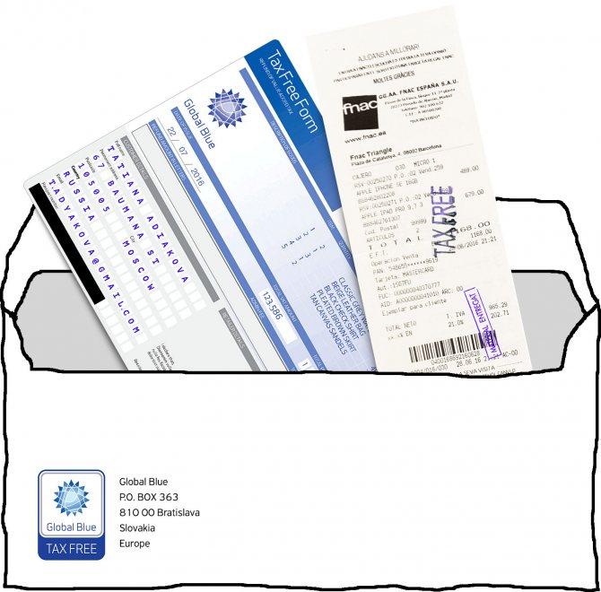 Все, что турист должен знать о duty free: не так это и дешево / блог chip.travel