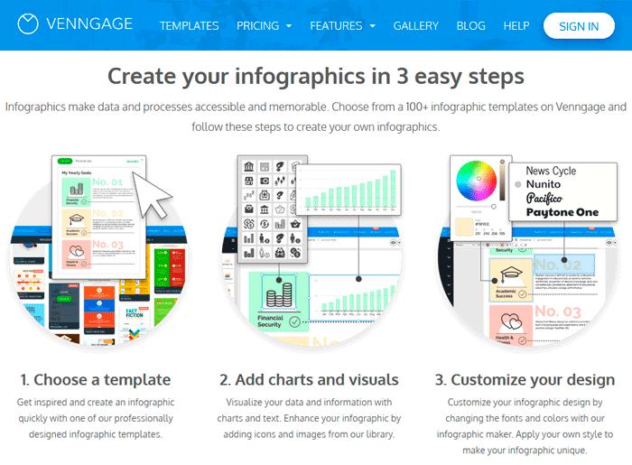 Как создать инфографику: 5 этапов [пошаговое руководство]