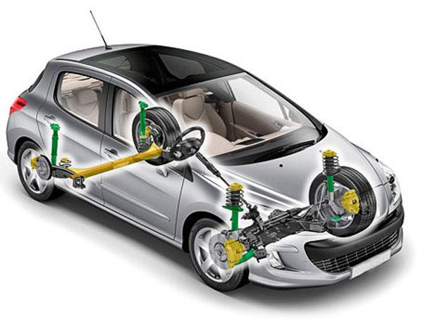 Классификация и виды подвесок   подвеска автомобиля
