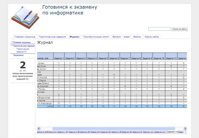 Кунделик кз ? — дневник на русском и казахском языке: инструкция пользователя