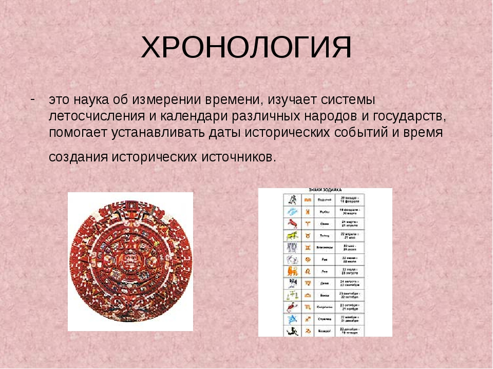 Хронологический порядок - это что вообще такое? :: businessman.ru