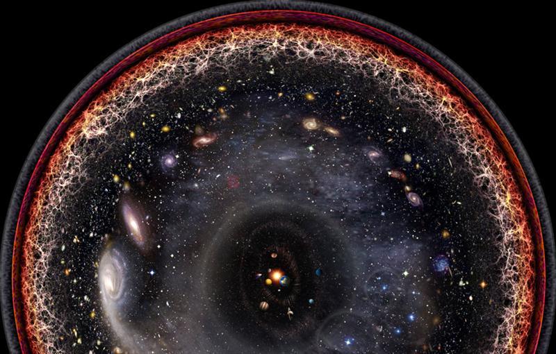 Размеры вселенной: от млечного пути до метагалактики :: syl.ru